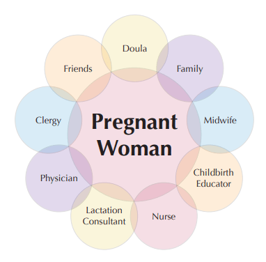 family centred maternity care